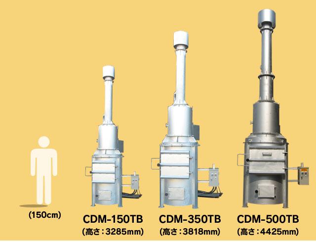 CDMシリーズ